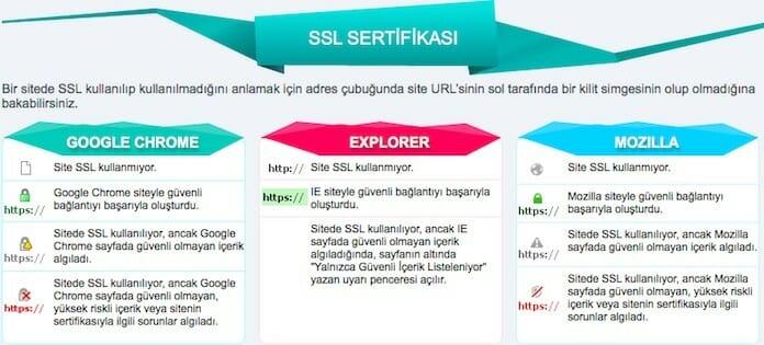 ssl-2